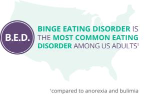 "Vyvanse ""Binge Eating Disorder"" – Cravings R Gone"